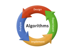 Top 10 Algorithms Every Programmer Should Know About